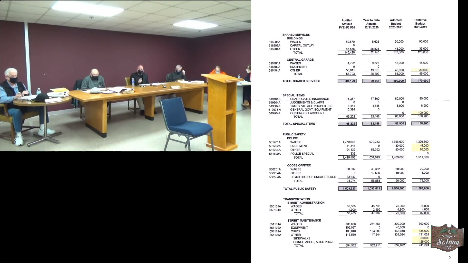 Village of Solvay BudgetAdministrative Board Meeting March 15th 2021